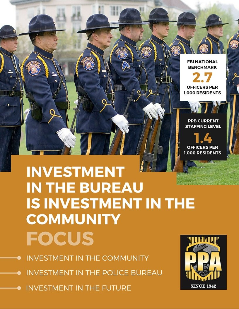 Investment in the Bureau IS Investment in the Community