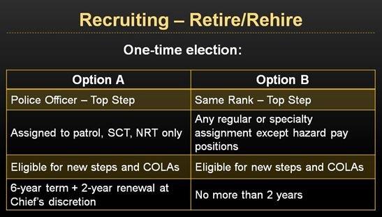 retire-rehire-2